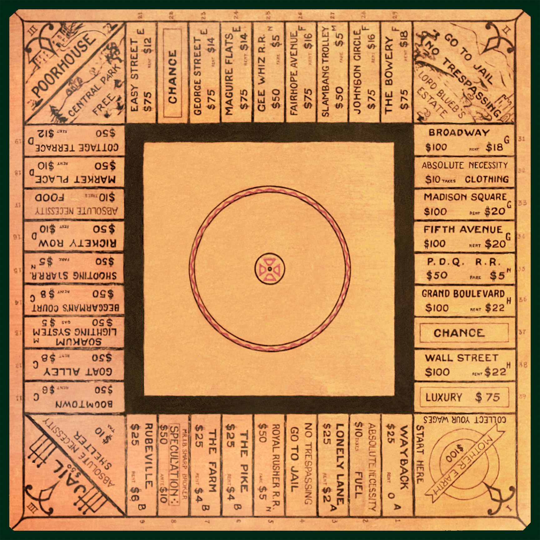 Landlords Game Board - 1903 - Arden, DE